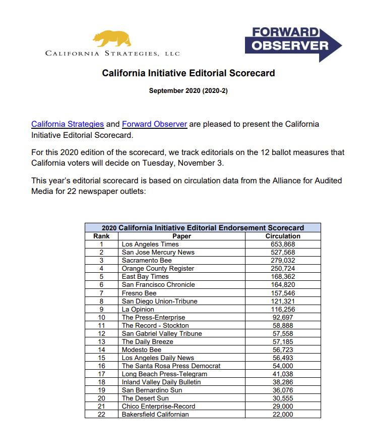 3rd Initiative Scorecard