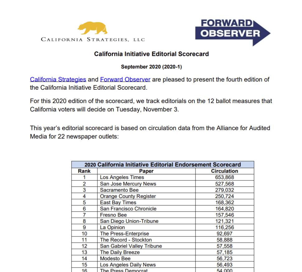 California Strategies and Forward Observer release the 2020 California Initiative Scorecard